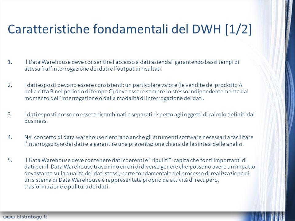 Caratteristiche fondamentali del DWH [1/2]